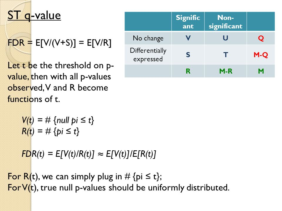 ST q-value Signific ant Non- significant No changeVUQ Differentially expressed STM-Q RM-RM FDR = E[V/(V+S)] = E[V/R] Let t be the threshold on p- valu