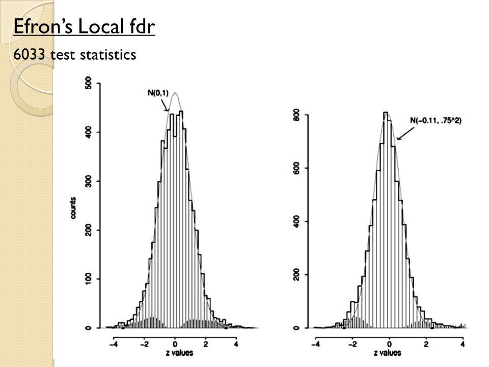 6033 test statistics