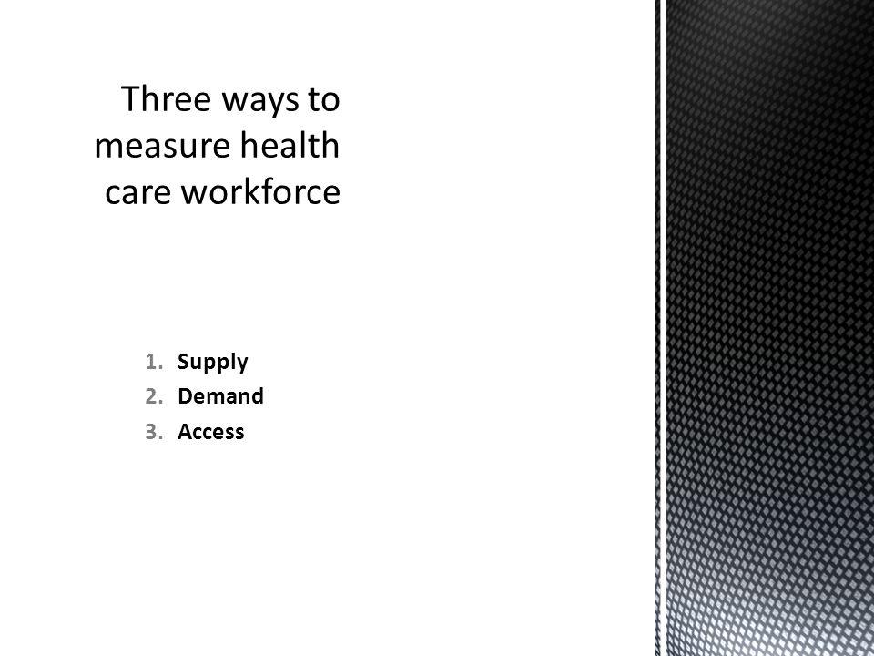1.Supply 2.Demand 3.Access