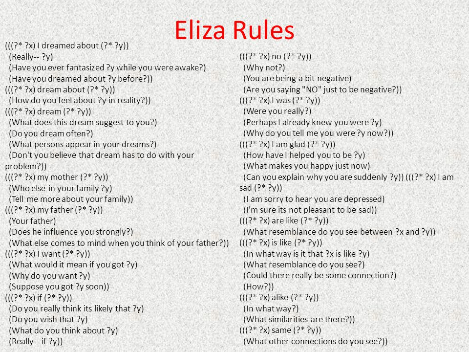Eliza Rules (((?* ?x) I dreamed about (?* ?y)) (Really-- ?y) (Have you ever fantasized ?y while you were awake?) (Have you dreamed about ?y before?))