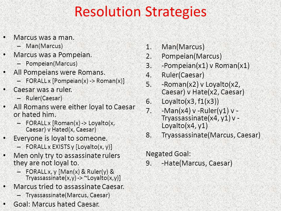 Resolution Strategies Marcus was a man. – Man(Marcus) Marcus was a Pompeian. – Pompeian(Marcus) All Pompeians were Romans. – FORALL x [Pompeian(x) ->
