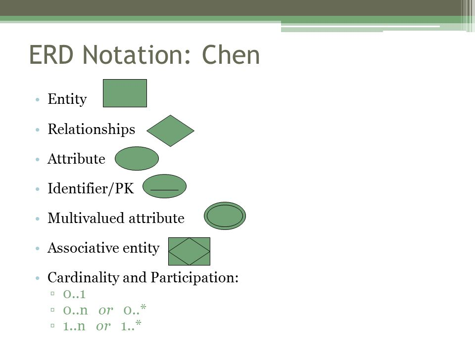 ERD Notation: Chen Entity Relationships Attribute Identifier/PK Multivalued attribute Associative entity Cardinality and Participation: ▫0..1 ▫0..n or 0..* ▫1..n or 1..*