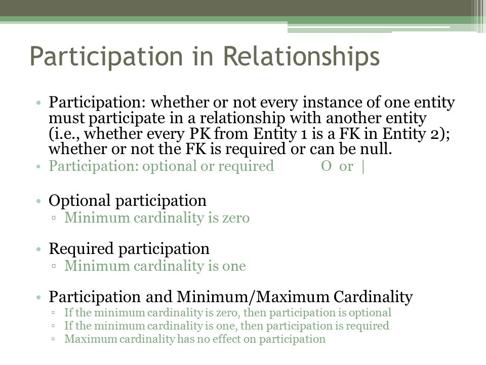 Participation in Relationships Participation: whether or not every instance of one entity must participate in a relationship with another entity (i.e., whether every PK from Entity 1 is a FK in Entity 2); whether or not the FK is required or can be null.
