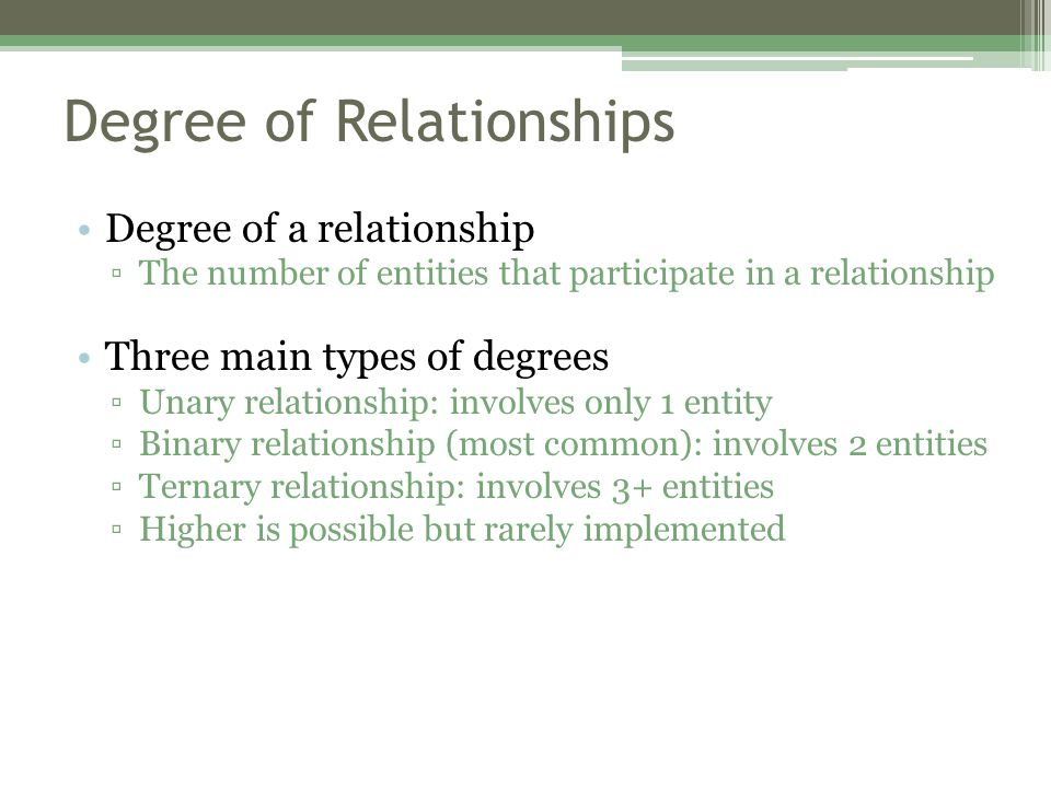 Degree of Relationships Degree of a relationship ▫The number of entities that participate in a relationship Three main types of degrees ▫Unary relationship: involves only 1 entity ▫Binary relationship (most common): involves 2 entities ▫Ternary relationship: involves 3+ entities ▫Higher is possible but rarely implemented