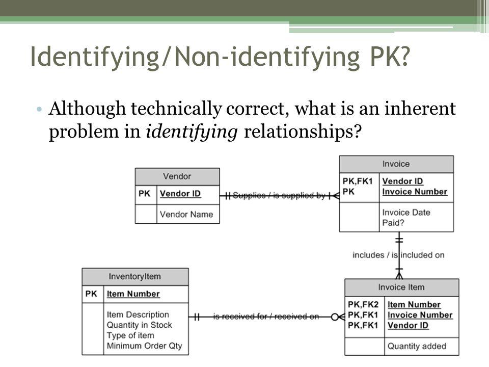 Identifying/Non-identifying PK.