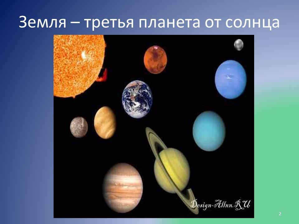 Земля – третья планета от солнца 2