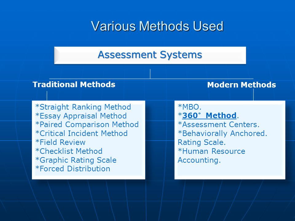 holistic and comparing is the methods of assessments essay Continuous assessment essay 2395 words - 10 pages instruments to be used in the measurements ii-2-comprehensive nature of continuous assessment: continuous assessment is comprehensive in the sense that many types of instruments are used in determining the performance.