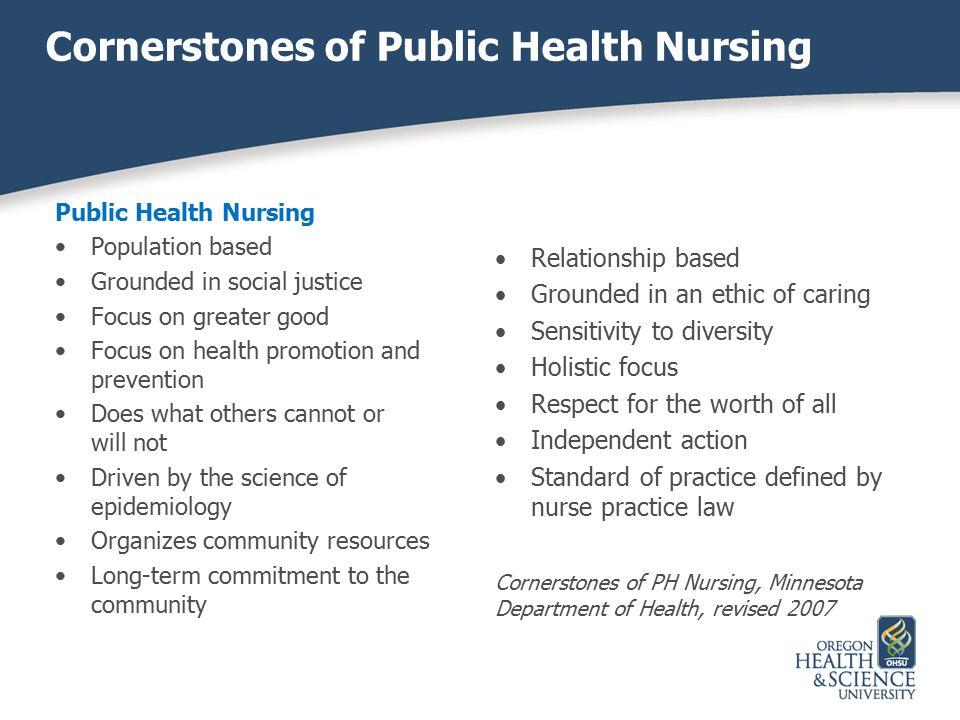 Cornerstones of Public Health Nursing Public Health Nursing Population based Grounded in social justice Focus on greater good Focus on health promotio