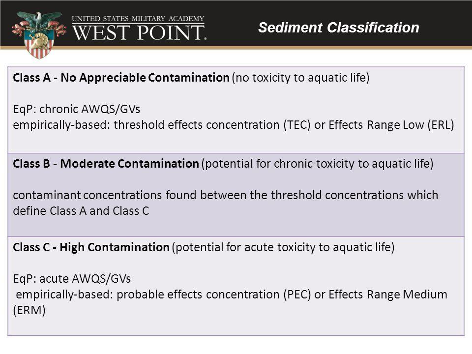 Sediment Classification Class A - No Appreciable Contamination (no toxicity to aquatic life) EqP: chronic AWQS/GVs empirically-based: threshold effect