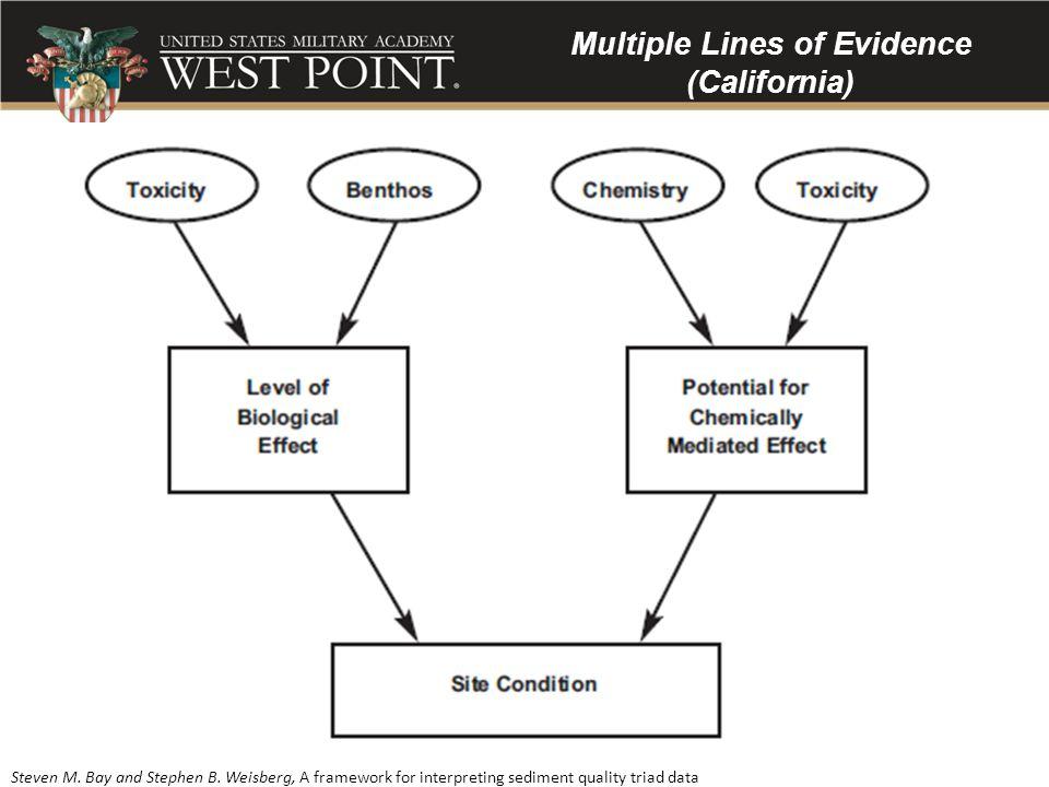 Steven M. Bay and Stephen B. Weisberg, A framework for interpreting sediment quality triad data Multiple Lines of Evidence (California)