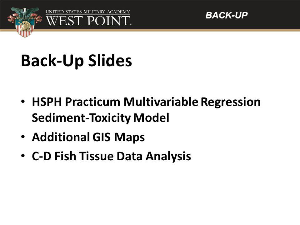 Back-Up Slides HSPH Practicum Multivariable Regression Sediment-Toxicity Model Additional GIS Maps C-D Fish Tissue Data Analysis BACK-UP