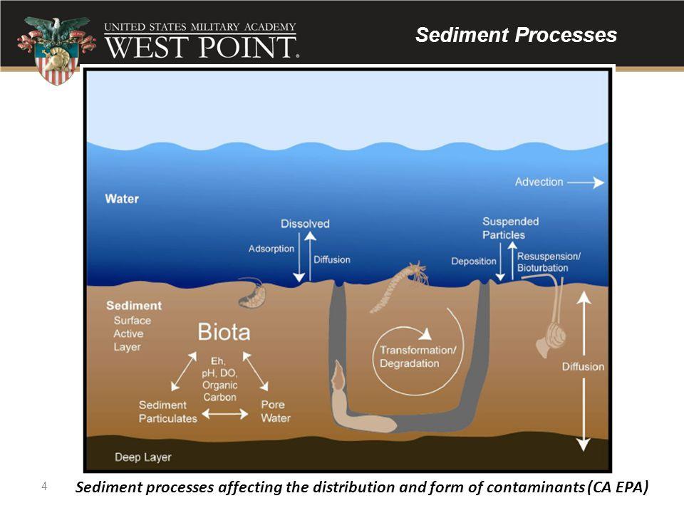 4 Sediment processes affecting the distribution and form of contaminants (CA EPA) Sediment Processes