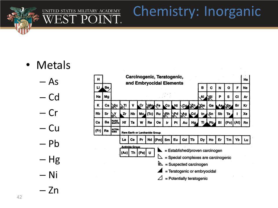 Chemistry: Inorganic 42 Metals – As – Cd – Cr – Cu – Pb – Hg – Ni – Zn