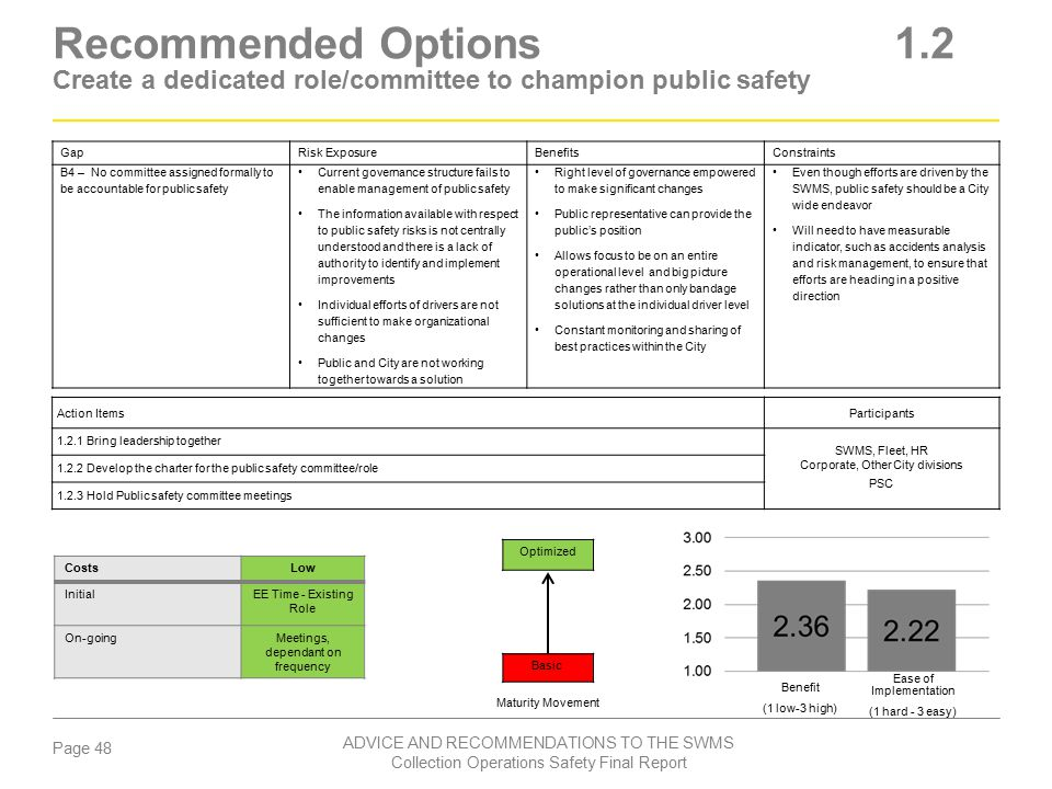 Page 48 ADVICE AND RECOMMENDATIONS TO THE SWMS Collection Operations Safety Final Report Recommended Options 1.2 Create a dedicated role/committee to