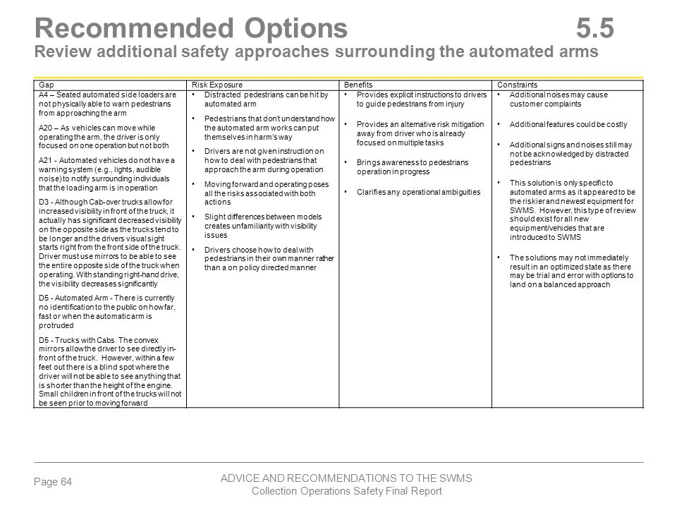 Page 64 ADVICE AND RECOMMENDATIONS TO THE SWMS Collection Operations Safety Final Report Recommended Options 5.5 Review additional safety approaches s