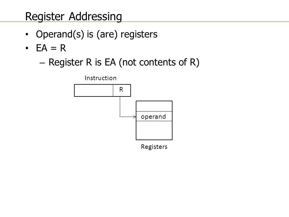 Operand(s) is (are) registers EA = R – Register R is EA (not contents of R) R Instruction Registers operand Register Addressing