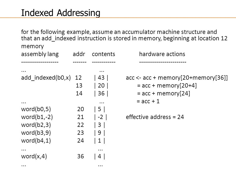 Indexed Addressing for the following example, assume an accumulator machine structure and that an add_indexed instruction is stored in memory, beginning at location 12 memory assembly lang addr contents hardware actions ------------------- ------- ------------ ------------------------...