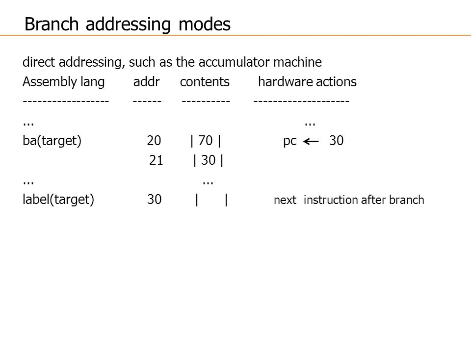 direct addressing, such as the accumulator machine Assembly lang addr contents hardware actions ------------------ ------ ---------- --------------------...