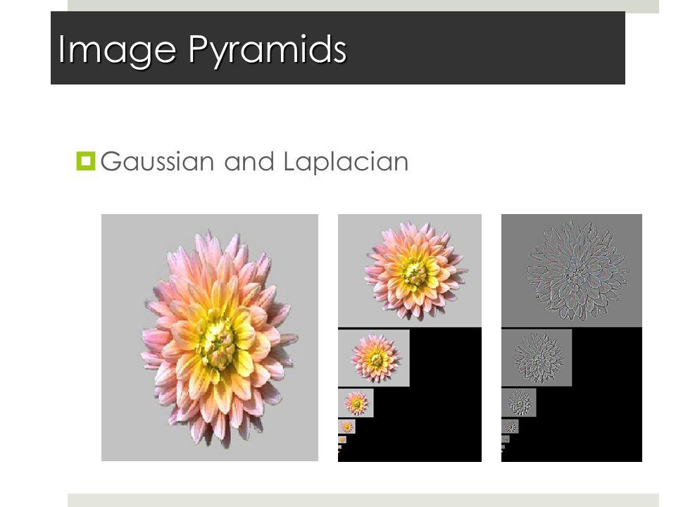 Image Pyramids  Gaussian and Laplacian
