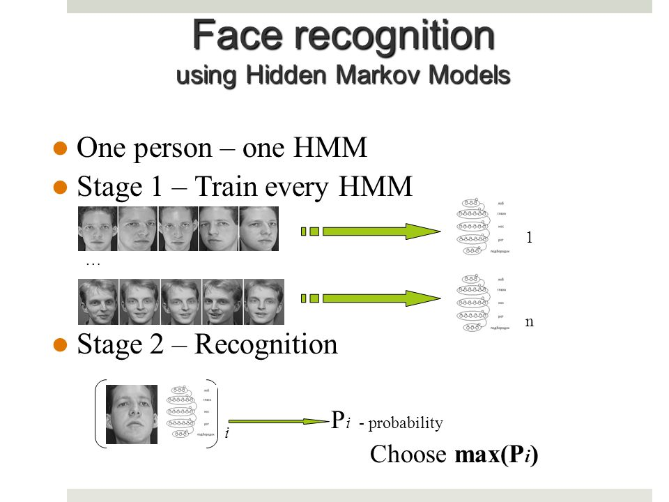 Face recognition using Hidden Markov Models One person – one HMM Stage 1 – Train every HMM Stage 2 – Recognition P i - probability Choose max(P i ) … 1 n i