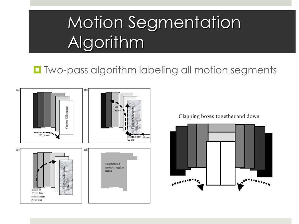 Motion Segmentation Algorithm  Two-pass algorithm labeling all motion segments