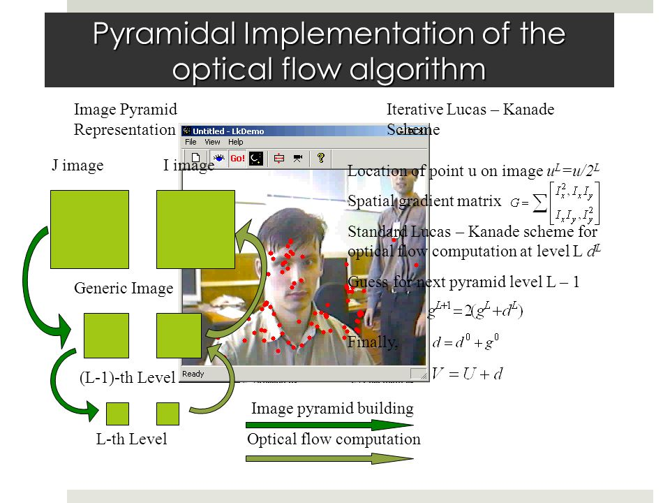 Pyramidal Implementation of the optical flow algorithm J imageI image Image Pyramid Representation Iterative Lucas – Kanade Scheme Generic Image (L-1)-th Level L-th Level Location of point u on image u L =u/2 L Spatial gradient matrix Standard Lucas – Kanade scheme for optical flow computation at level L d L Guess for next pyramid level L – 1 Finally, Image pyramid building Optical flow computation