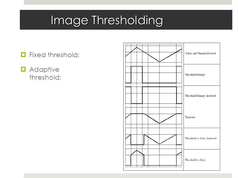 Image Thresholding  Fixed threshold;  Adaptive threshold;