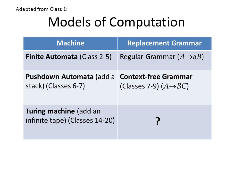 Injecting Malicious Code int main (void) { int x = 9; char s[4]; gets(s); printf ( s is: %s\n , s); printf ( x is: %d\n , x); } Stack s[0] s[1] s[2] s[3] x return address C Program a b c d e f g h...