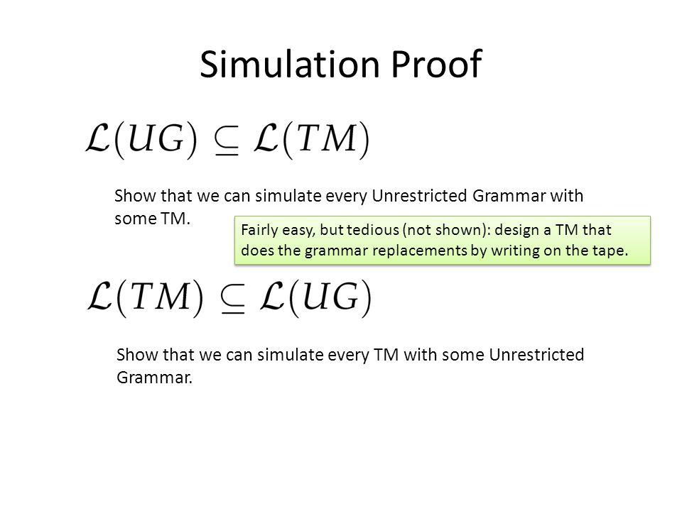 Simulating TM with UG