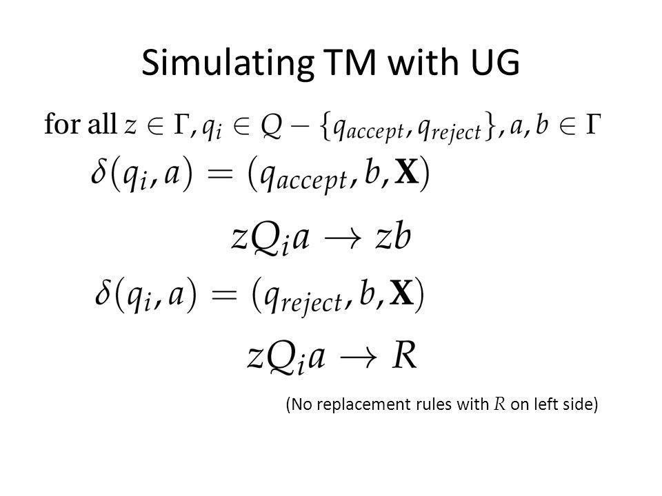 Initial Configuration... q0q0 w0w0 w1w1 w2w2