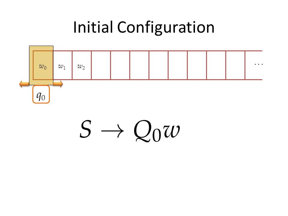 Models of Computation MachineReplacement Grammar Finite Automata (Class 2-5) Regular Grammar ( A  aB ) Pushdown Automata (add a stack) (Classes 6-7) Context-free Grammar (Classes 7-9) ( A  BC ) Turing machine (add an infinite tape) (Classes 14-20) Unrestricted Grammar (Class 21) (  )