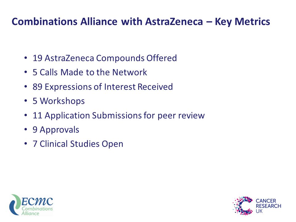 Combinations Alliance with AstraZeneca – Key Metrics 19 AstraZeneca Compounds Offered 5 Calls Made to the Network 89 Expressions of Interest Received 5 Workshops 11 Application Submissions for peer review 9 Approvals 7 Clinical Studies Open