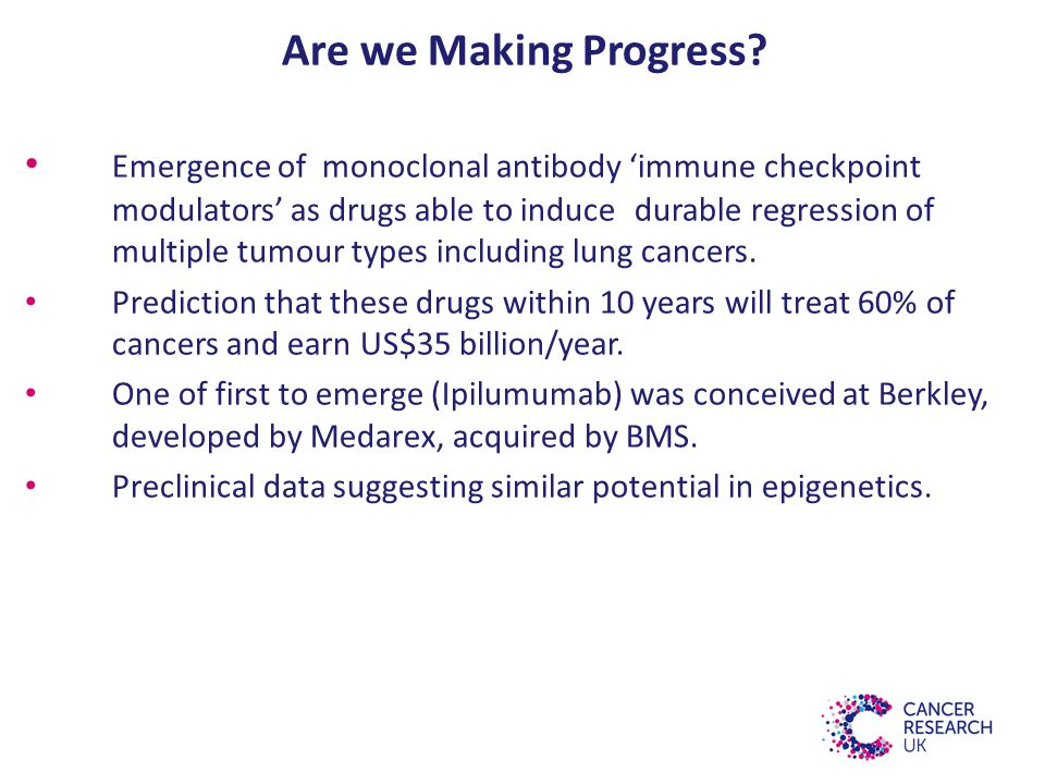Emergence of monoclonal antibody 'immune checkpoint modulators' as drugs able to induce durable regression of multiple tumour types including lung cancers.