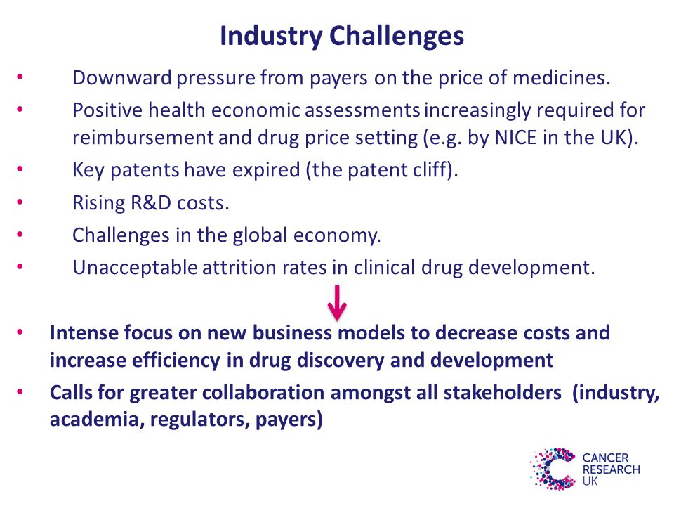 Industry Challenges Downward pressure from payers on the price of medicines.