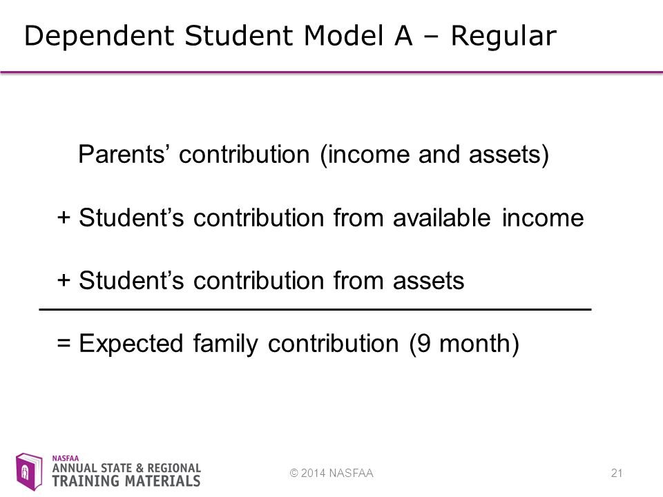 © 2014 NASFAA21 Dependent Student Model A – Regular Parents' contribution (income and assets) + Student's contribution from available income + Student's contribution from assets = Expected family contribution (9 month)