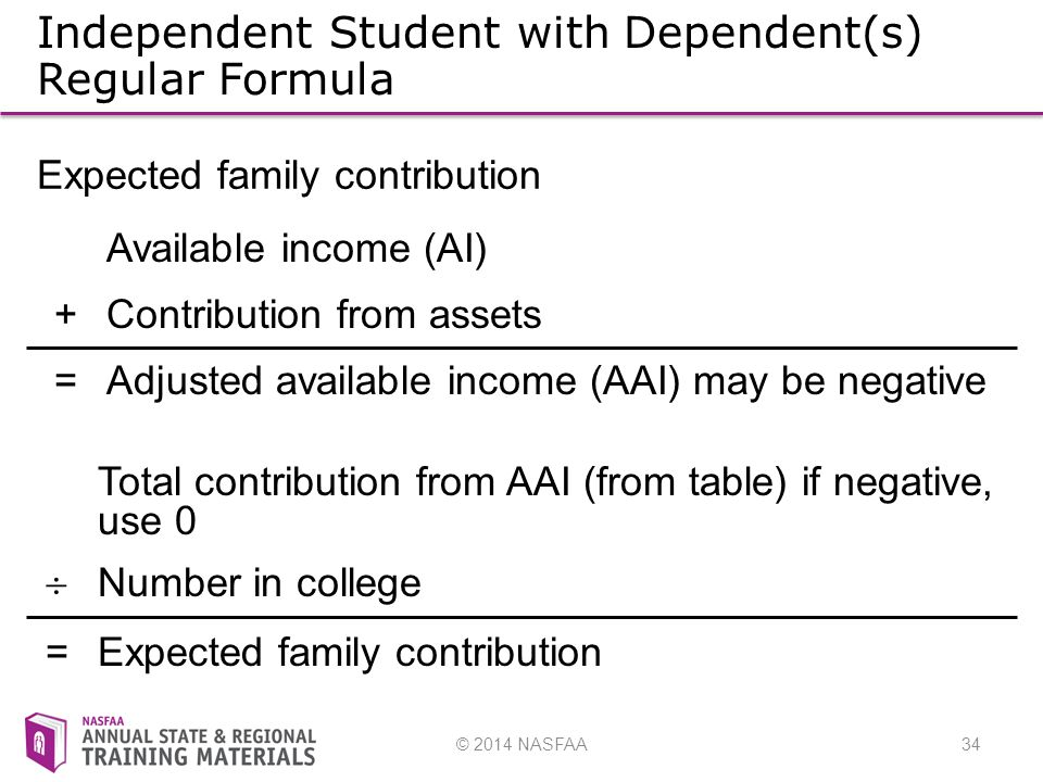 © 2014 NASFAA34 Independent Student with Dependent(s) Regular Formula Expected family contribution Available income (AI) +Contribution from assets =Adjusted available income (AAI) may be negative Total contribution from AAI (from table) if negative, use 0  Number in college =Expected family contribution