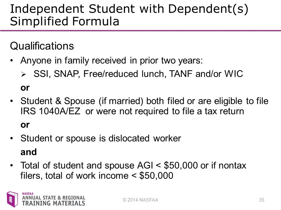 © 2014 NASFAA35 Independent Student with Dependent(s) Simplified Formula Qualifications Anyone in family received in prior two years:  SSI, SNAP, Free/reduced lunch, TANF and/or WIC or Student & Spouse (if married) both filed or are eligible to file IRS 1040A/EZ or were not required to file a tax return or Student or spouse is dislocated worker and Total of student and spouse AGI < $50,000 or if nontax filers, total of work income < $50,000