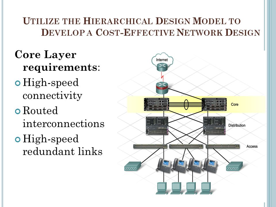 U TILIZE THE H IERARCHICAL D ESIGN M ODEL TO D EVELOP A C OST -E FFECTIVE N ETWORK D ESIGN Core Layer requirements : High-speed connectivity Routed in