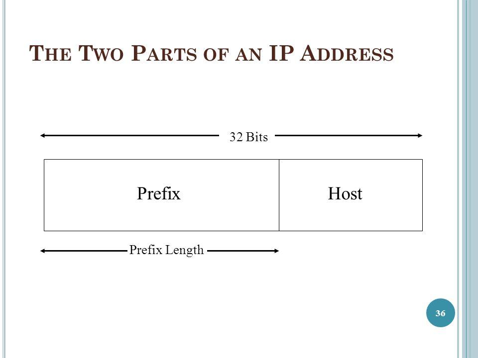 T HE T WO P ARTS OF AN IP A DDRESS PrefixHost 32 Bits Prefix Length 36