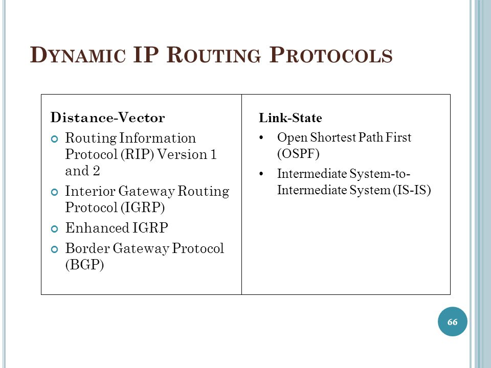 D YNAMIC IP R OUTING P ROTOCOLS Distance-Vector Routing Information Protocol (RIP) Version 1 and 2 Interior Gateway Routing Protocol (IGRP) Enhanced I
