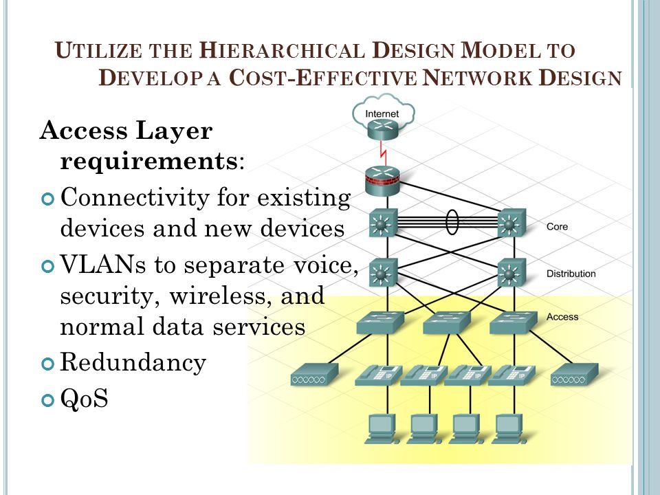 U TILIZE THE H IERARCHICAL D ESIGN M ODEL TO D EVELOP A C OST -E FFECTIVE N ETWORK D ESIGN Access Layer requirements : Connectivity for existing devic