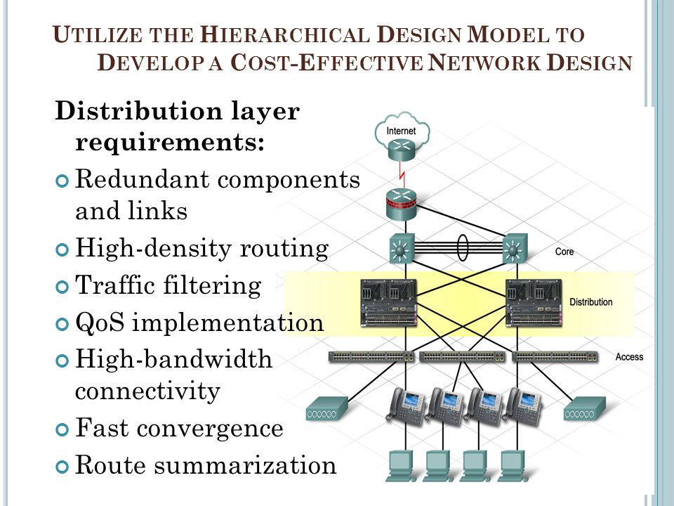 U TILIZE THE H IERARCHICAL D ESIGN M ODEL TO D EVELOP A C OST -E FFECTIVE N ETWORK D ESIGN Distribution layer requirements: Redundant components and l