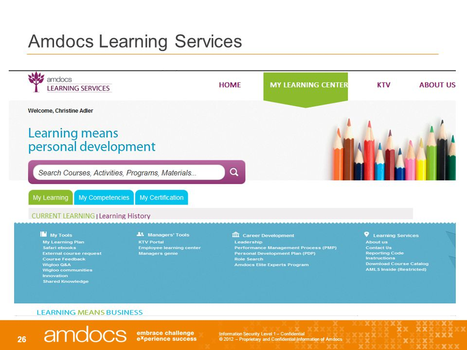 Information Security Level 1 – Confidential © 2012 – Proprietary and Confidential Information of Amdocs 26 Amdocs Learning Services