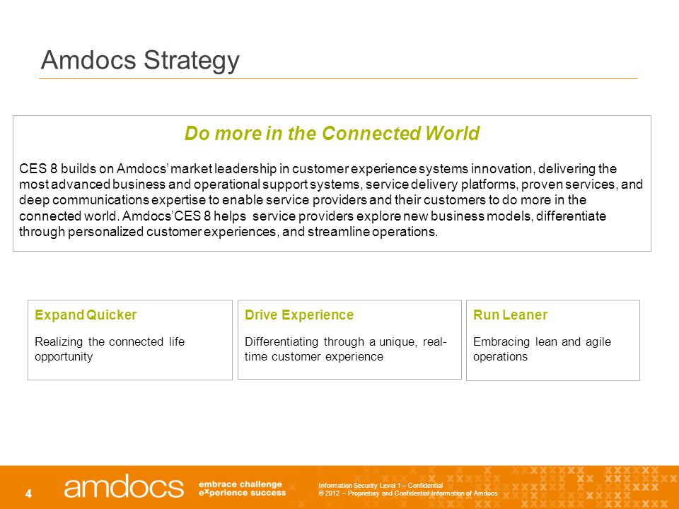 Information Security Level 1 – Confidential © 2012 – Proprietary and Confidential Information of Amdocs 4 Amdocs Strategy Do more in the Connected Wor