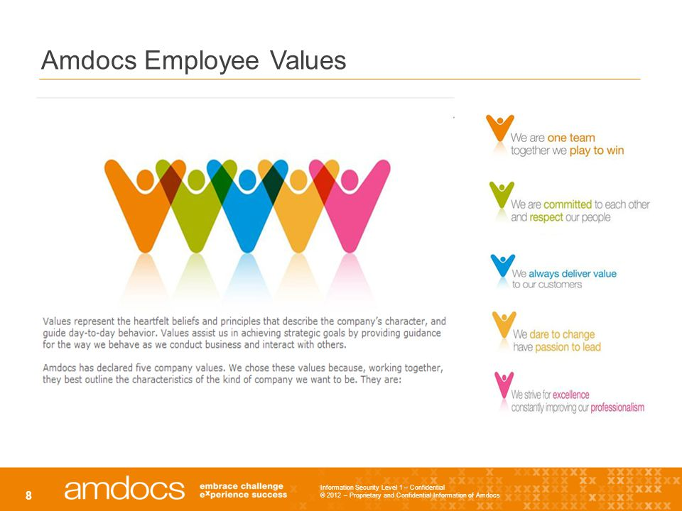 Information Security Level 1 – Confidential © 2012 – Proprietary and Confidential Information of Amdocs 8 Amdocs Employee Values