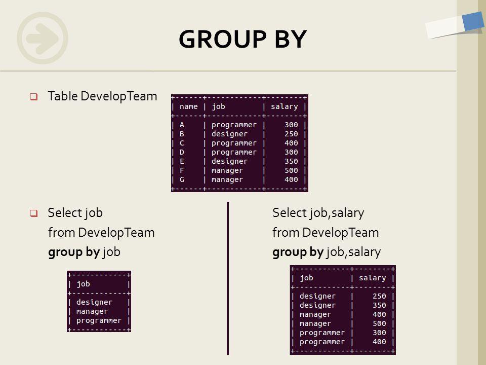 Table DevelopTeam  Select job Select job,salary from DevelopTeamfrom DevelopTeam group by jobgroup by job,salary GROUP BY