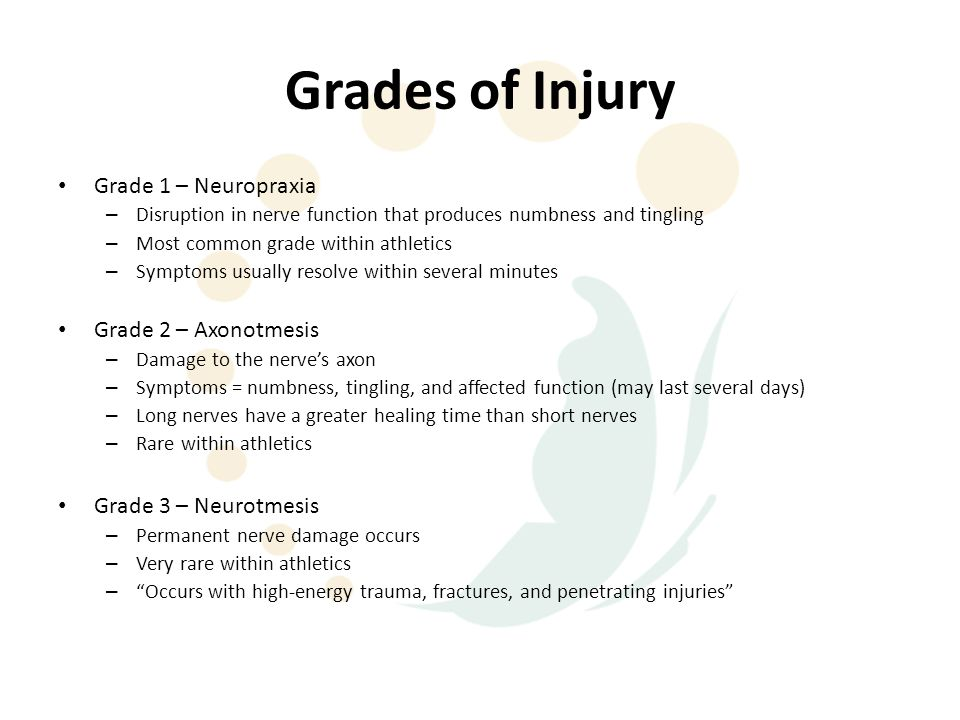 Grades of Injury Grade 1 – Neuropraxia – Disruption in nerve function that produces numbness and tingling – Most common grade within athletics – Sympt