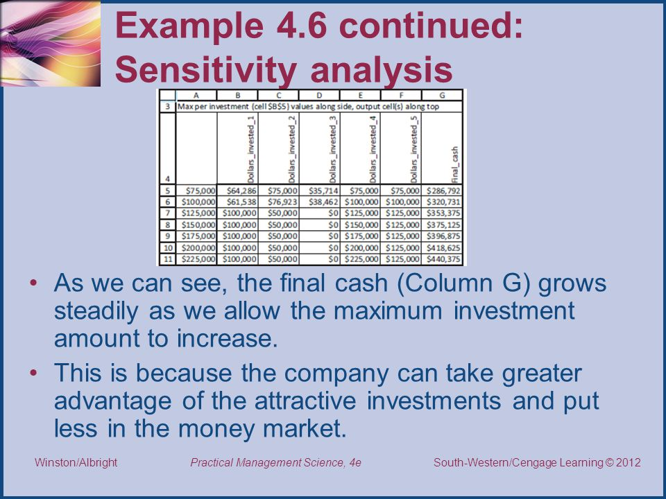 Thomson/South-Western 2007 © South-Western/Cengage Learning © 2012 Practical Management Science, 4e Winston/Albright Example 4.6 continued: Sensitivity analysis As we can see, the final cash (Column G) grows steadily as we allow the maximum investment amount to increase.