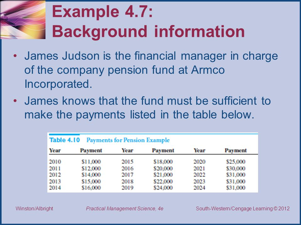 Thomson/South-Western 2007 © South-Western/Cengage Learning © 2012 Practical Management Science, 4e Winston/Albright Example 4.7: Background information James Judson is the financial manager in charge of the company pension fund at Armco Incorporated.