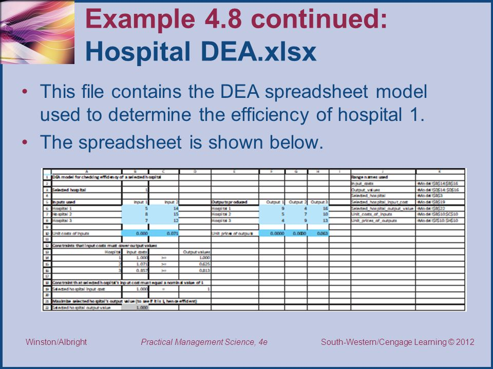 Thomson/South-Western 2007 © South-Western/Cengage Learning © 2012 Practical Management Science, 4e Winston/Albright Example 4.8 continued: Hospital DEA.xlsx This file contains the DEA spreadsheet model used to determine the efficiency of hospital 1.